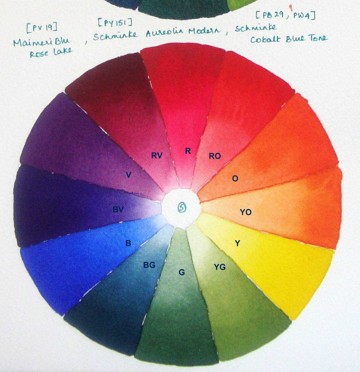 Mariposa arts council everything counts in large amounts color wheel nvjuhfo Images